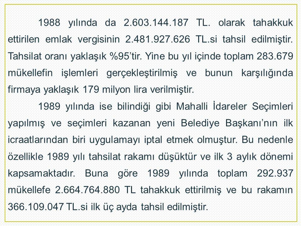 1988 yılında da 2.603.144.187 TL. olarak tahakkuk ettirilen emlak vergisinin 2.481.927.626 TL.si tahsil edilmiştir. Tahsilat oranı yaklaşık %95'tir. Yine bu yıl içinde toplam 283.679 mükellefin işlemleri gerçekleştirilmiş ve bunun karşılığında firmaya yaklaşık 179 milyon lira verilmiştir.