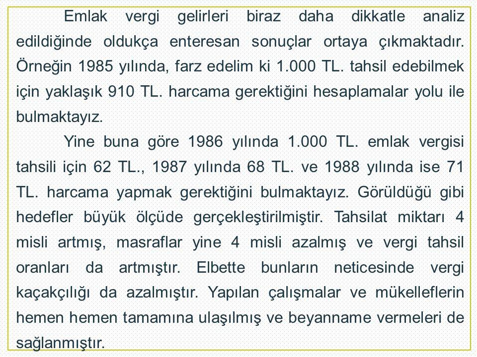 Emlak vergi gelirleri biraz daha dikkatle analiz edildiğinde oldukça enteresan sonuçlar ortaya çıkmaktadır. Örneğin 1985 yılında, farz edelim ki 1.000 TL. tahsil edebilmek için yaklaşık 910 TL. harcama gerektiğini hesaplamalar yolu ile bulmaktayız.