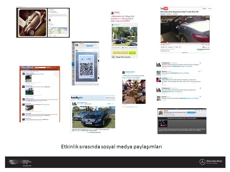 Etkinlik sırasında sosyal medya paylaşımları