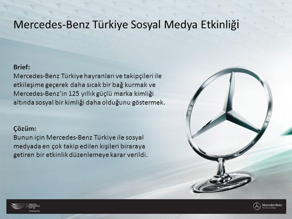 Mercedes-Benz Türkiye Sosyal Medya Etkinliği