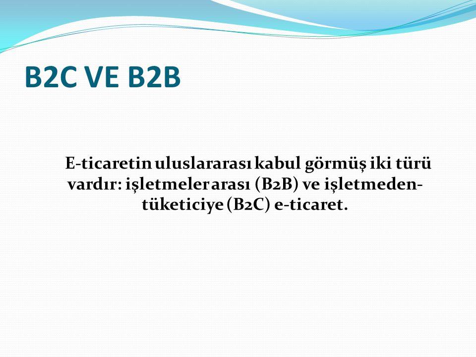 B2C VE B2B E-ticaretin uluslararası kabul görmüş iki türü vardır: işletmeler arası (B2B) ve işletmeden-tüketiciye (B2C) e-ticaret.