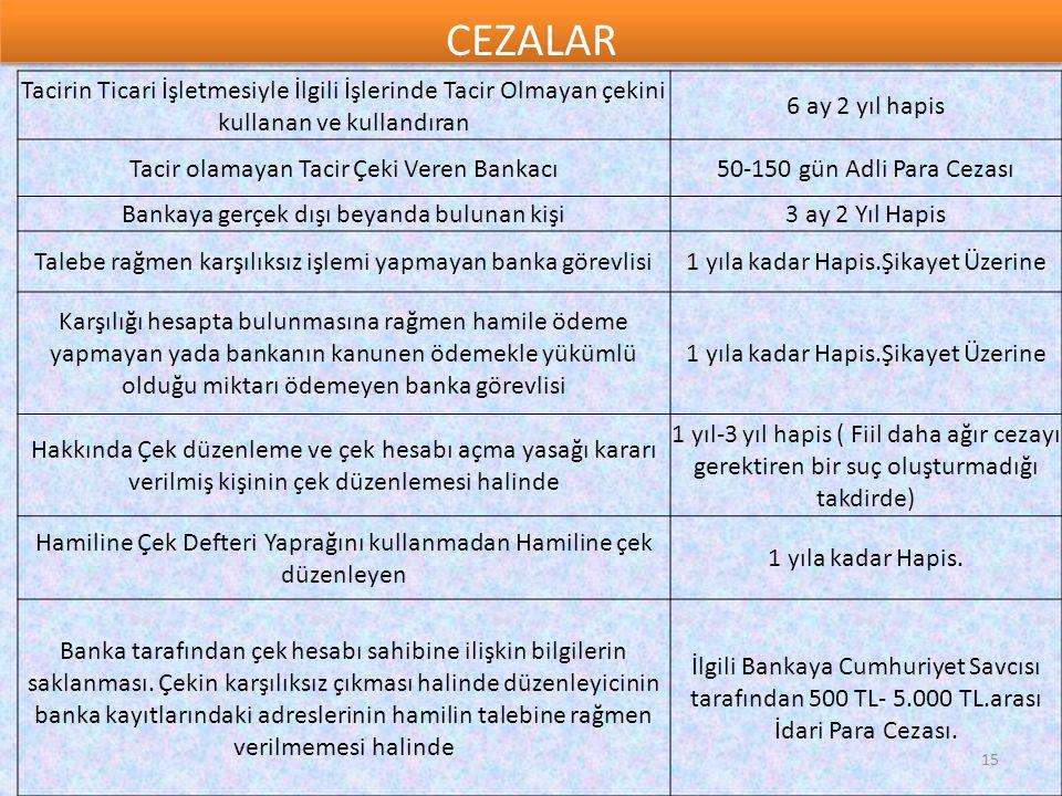 Tacir olamayan Tacir Çeki Veren Bankacı 50-150 gün Adli Para Cezası
