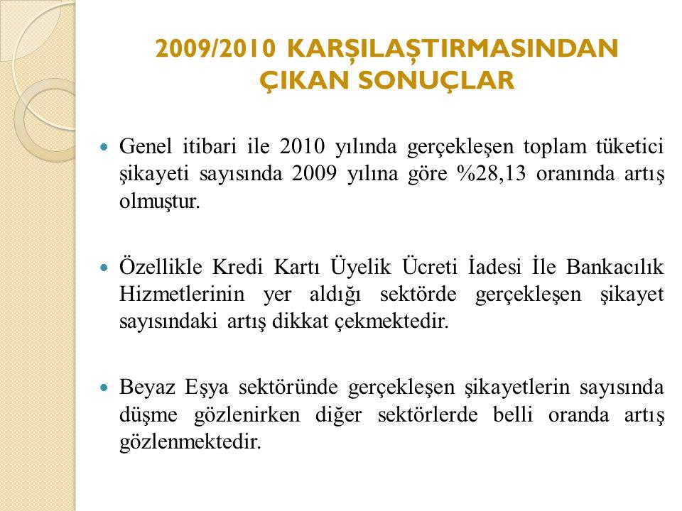 2009/2010 KARŞILAŞTIRMASINDAN ÇIKAN SONUÇLAR
