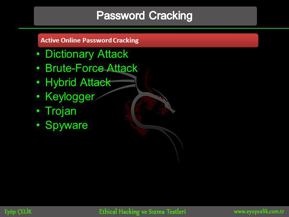 Password Cracking Dictionary Attack Brute-Force Attack Hybrid Attack