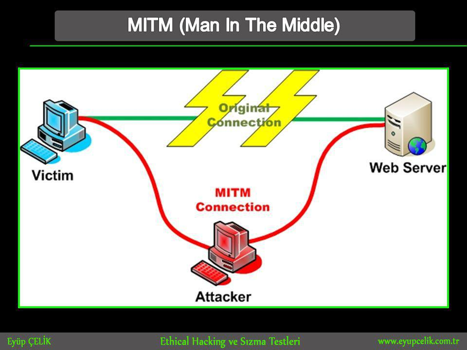 MITM (Man In The Middle)