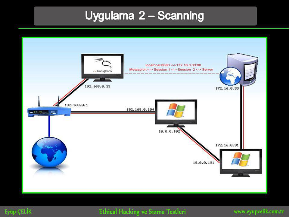 Uygulama 2 – Scanning