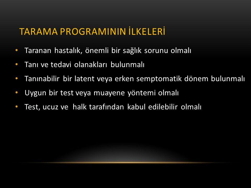 Tarama programInIn İlkelerİ