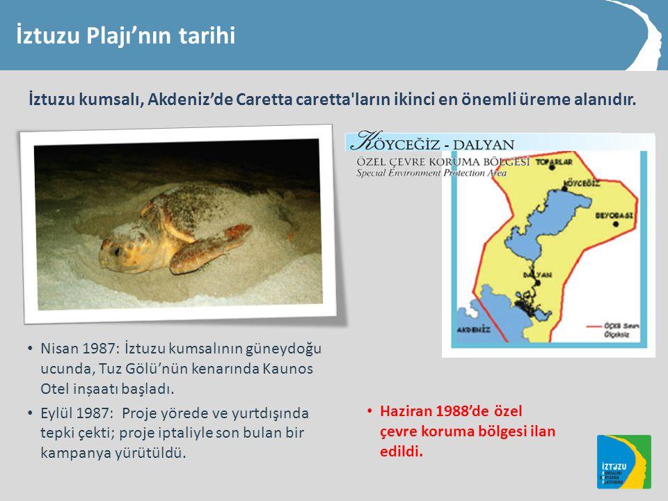 İztuzu Plajı'nın tarihi
