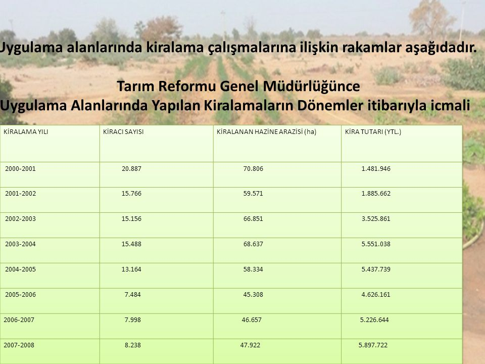 Tarım Reformu Genel Müdürlüğünce