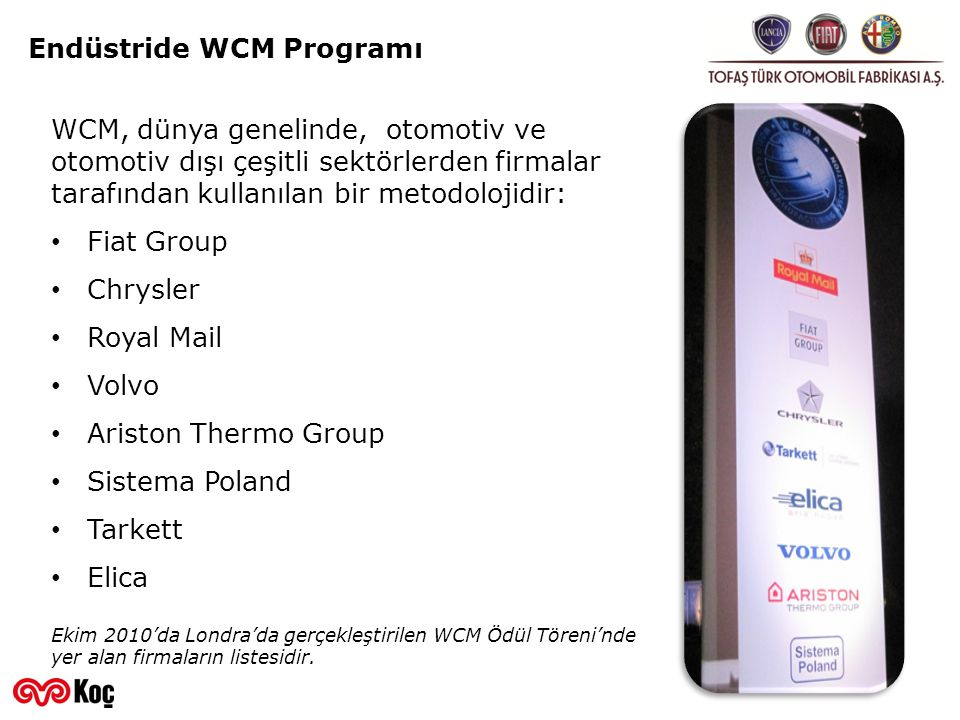 Endüstride WCM Programı
