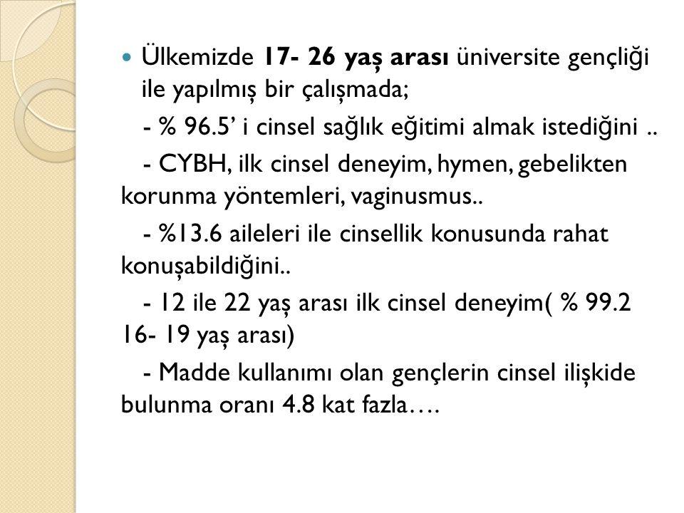 Ülkemizde 17- 26 yaş arası üniversite gençliği ile yapılmış bir çalışmada;