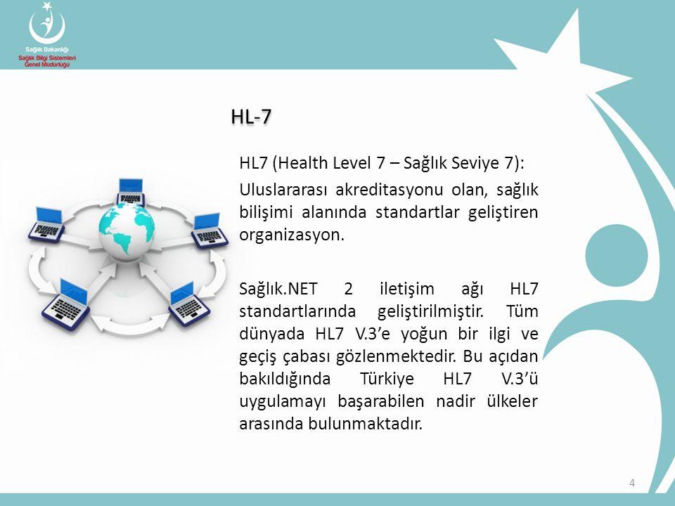 HL-7 HL7 (Health Level 7 – Sağlık Seviye 7):