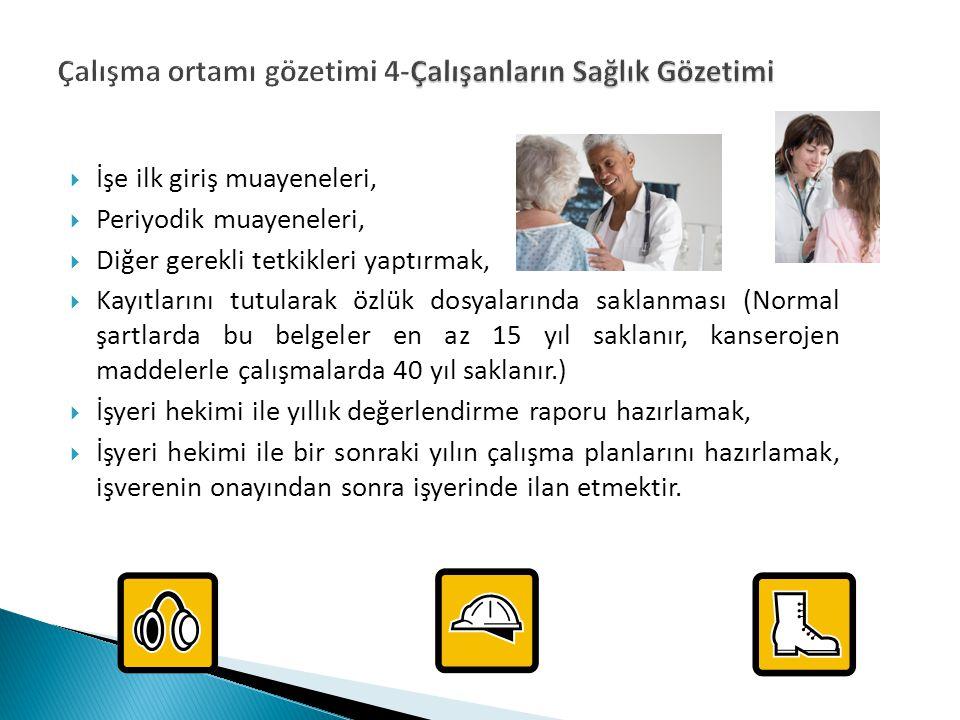 Çalışma ortamı gözetimi 4-Çalışanların Sağlık Gözetimi