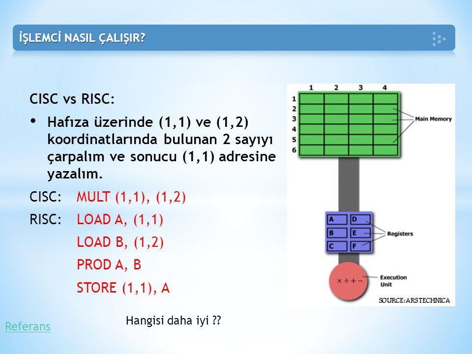İŞLEMCİ NASIL ÇALIŞIR CISC vs RISC: Hafıza üzerinde (1,1) ve (1,2) koordinatlarında bulunan 2 sayıyı çarpalım ve sonucu (1,1) adresine yazalım.