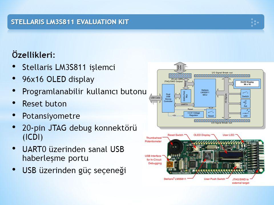 Programlanabilir kullanıcı butonu Reset buton Potansiyometre