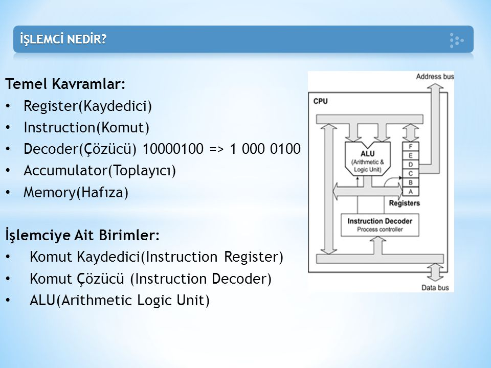 Decoder(Çözücü) 10000100 => 1 000 0100 Accumulator(Toplayıcı)