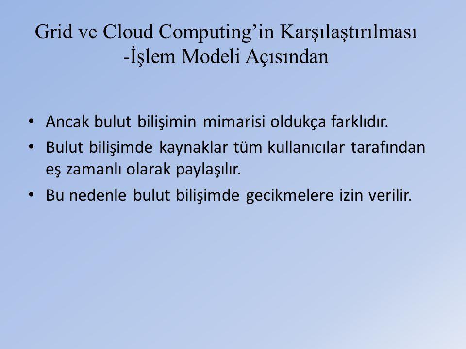 Grid ve Cloud Computing'in Karşılaştırılması -İşlem Modeli Açısından