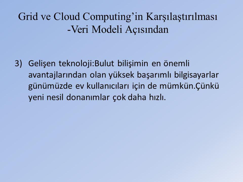 Grid ve Cloud Computing'in Karşılaştırılması -Veri Modeli Açısından