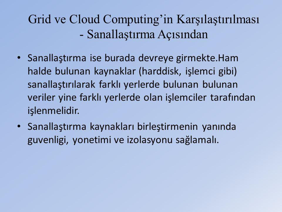Grid ve Cloud Computing'in Karşılaştırılması - Sanallaştırma Açısından