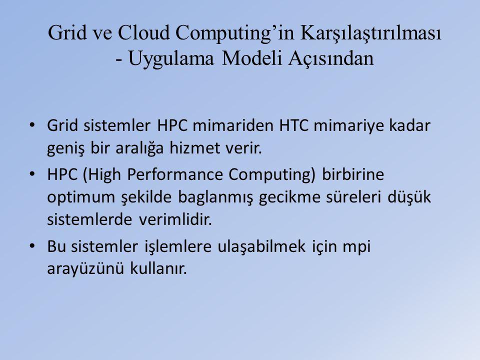Grid ve Cloud Computing'in Karşılaştırılması - Uygulama Modeli Açısından