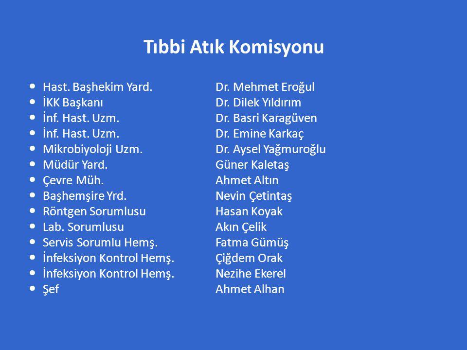 Tıbbi Atık Komisyonu Hast. Başhekim Yard. Dr. Mehmet Eroğul