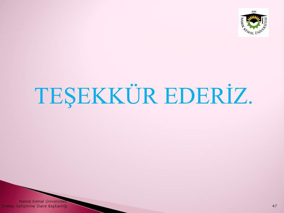 TEŞEKKÜR EDERİZ. Namık Kemal Üniversitesi