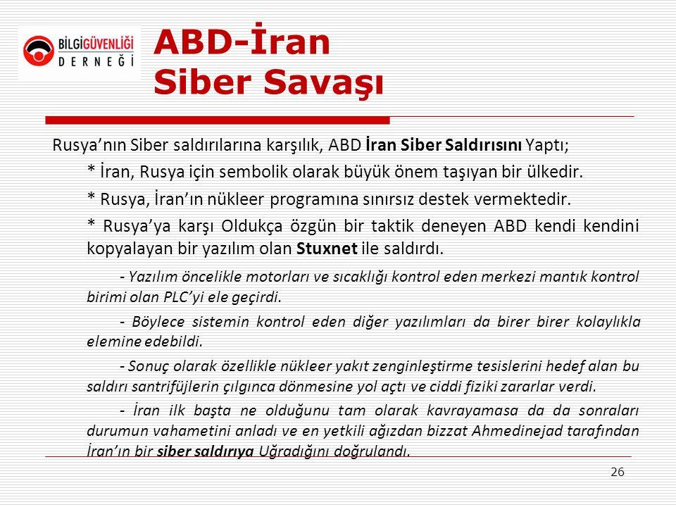 ABD-İran Siber Savaşı Rusya'nın Siber saldırılarına karşılık, ABD İran Siber Saldırısını Yaptı;