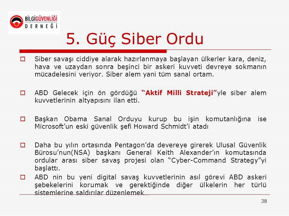 5. Güç Siber Ordu