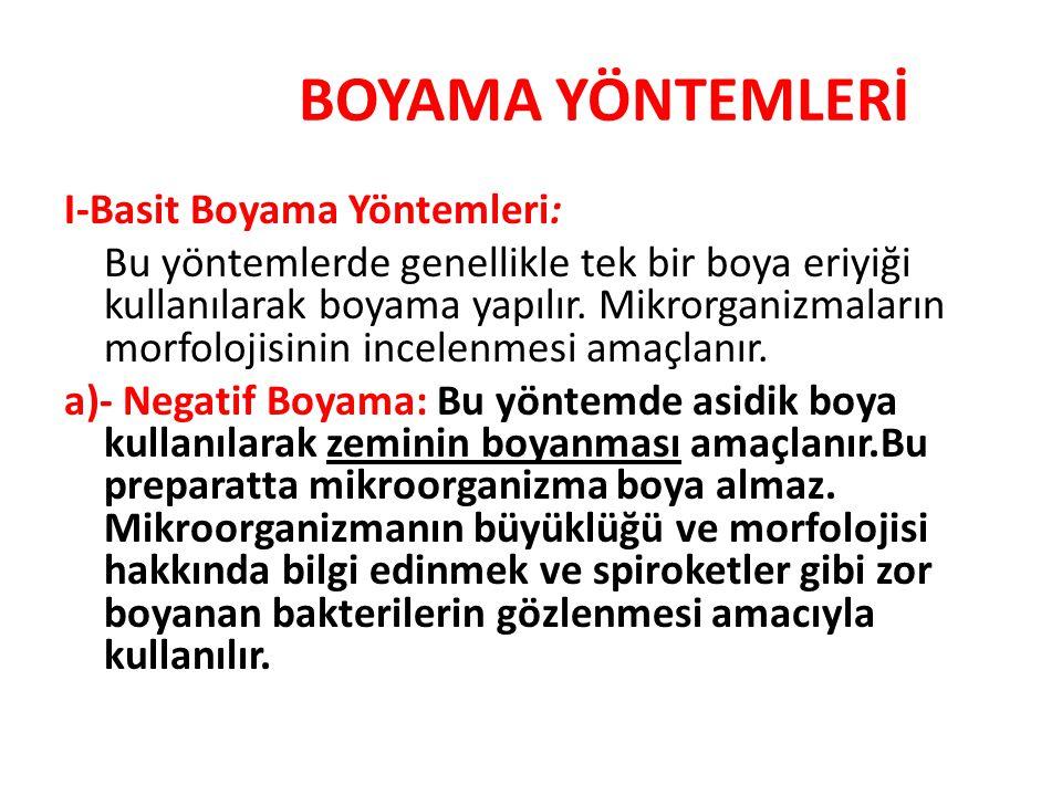 BOYAMA YÖNTEMLERİ I-Basit Boyama Yöntemleri: