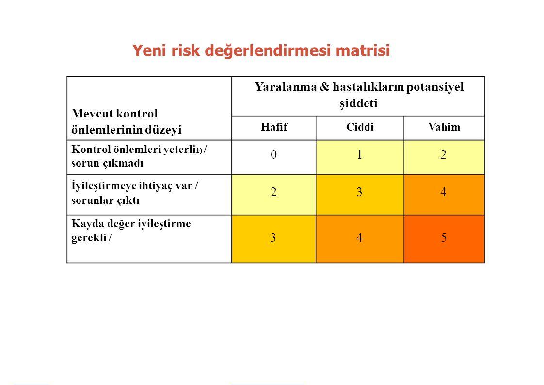 Yeni risk değerlendirmesi matrisi Yaralanma & hastalıkların potansiyel