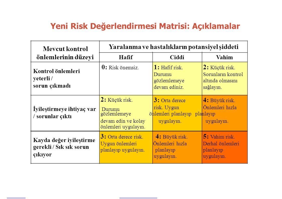 Yeni Risk Değerlendirmesi Matrisi: Açıklamalar
