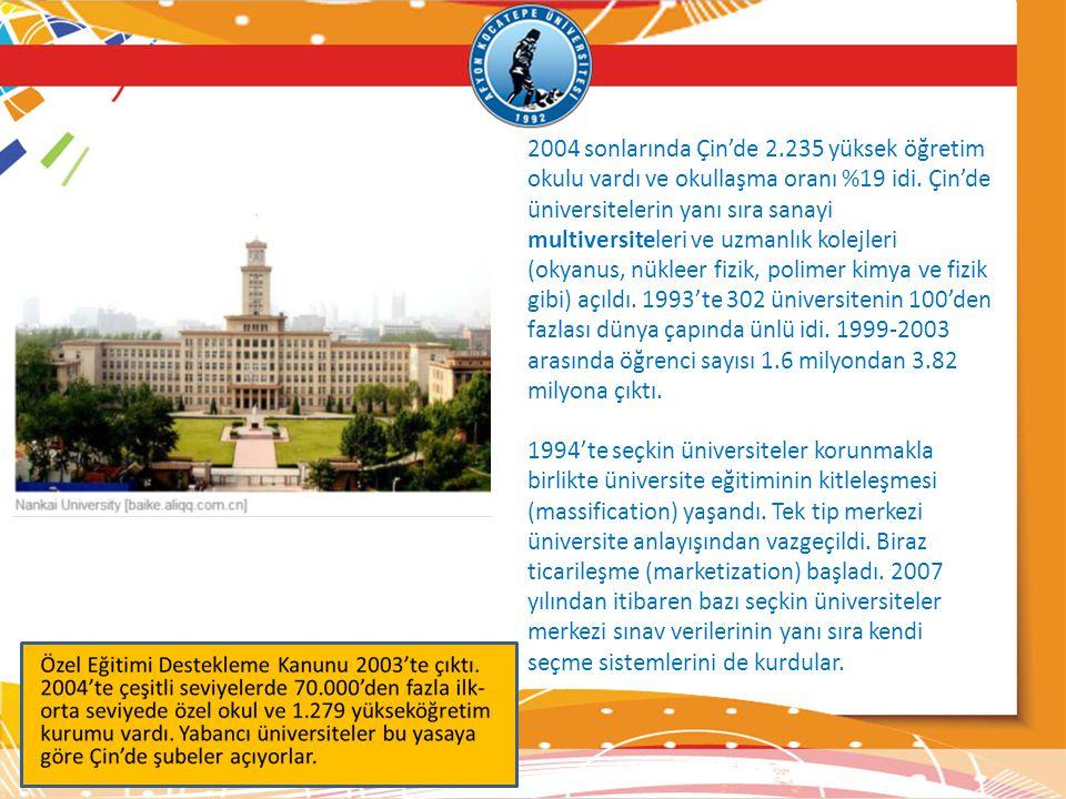 2004 sonlarında Çin'de 2.235 yüksek öğretim okulu vardı ve okullaşma oranı %19 idi. Çin'de üniversitelerin yanı sıra sanayi multiversiteleri ve uzmanlık kolejleri (okyanus, nükleer fizik, polimer kimya ve fizik gibi) açıldı. 1993'te 302 üniversitenin 100'den fazlası dünya çapında ünlü idi. 1999-2003 arasında öğrenci sayısı 1.6 milyondan 3.82 milyona çıktı.