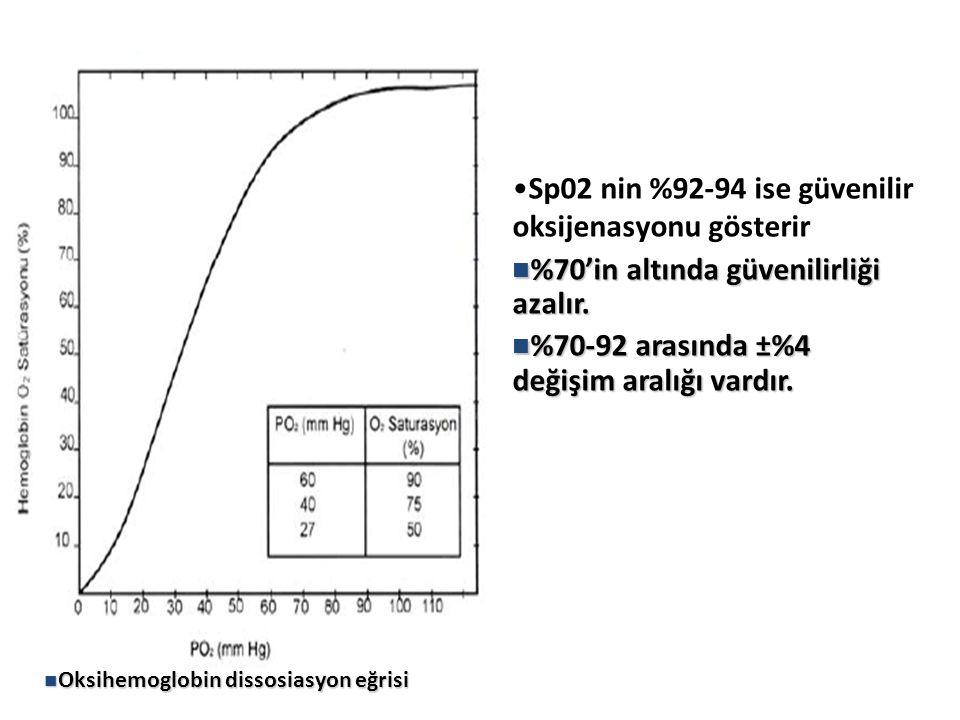 Sp02 nin %92-94 ise güvenilir oksijenasyonu gösterir