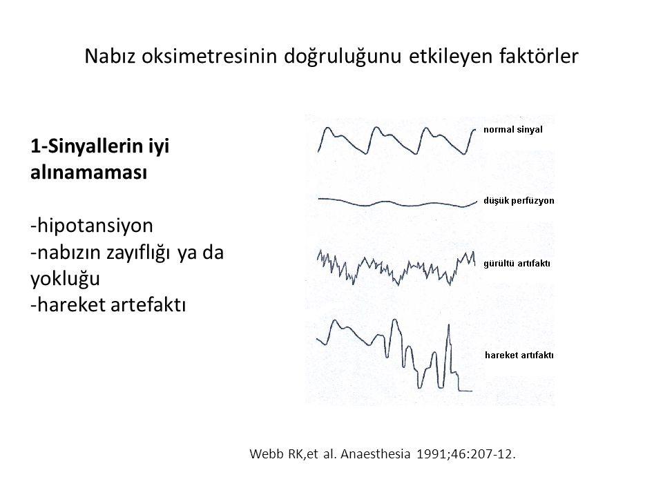Nabız oksimetresinin doğruluğunu etkileyen faktörler