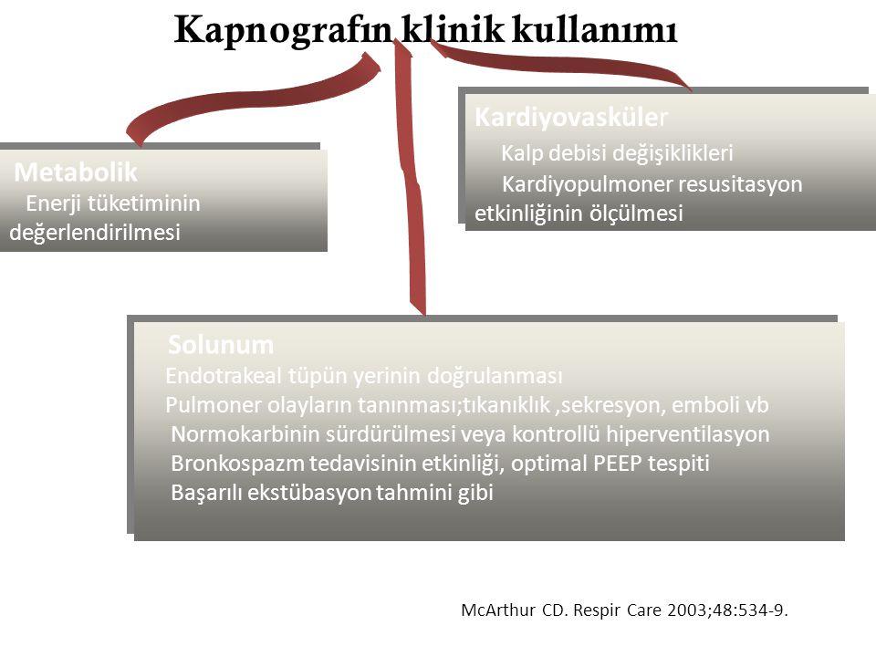 Kapnografın klinik kullanımı