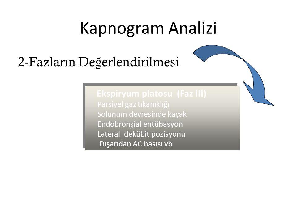 Kapnogram Analizi 2-Fazların Değerlendirilmesi