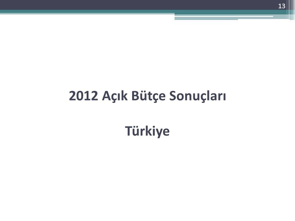 2012 Açık Bütçe Sonuçları Türkiye