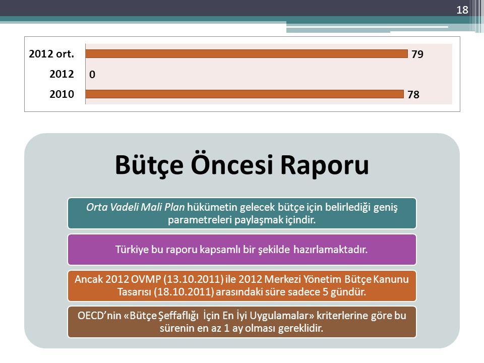 Türkiye bu raporu kapsamlı bir şekilde hazırlamaktadır.