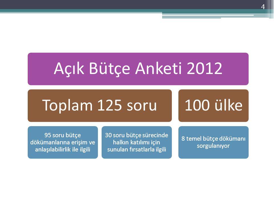 Açık Bütçe Anketi 2012 Toplam 125 soru 100 ülke