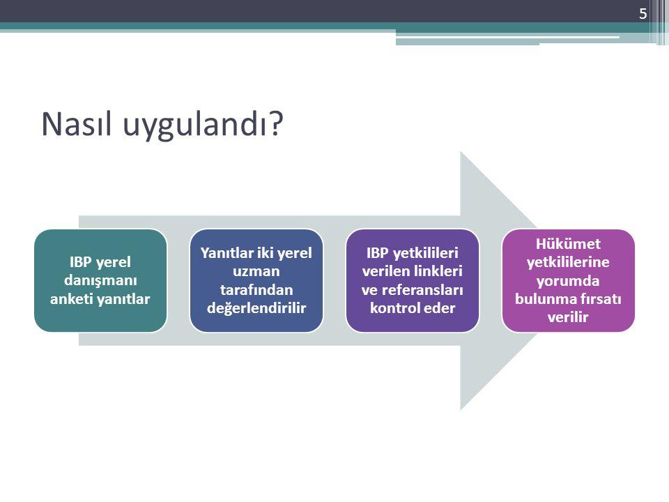 Nasıl uygulandı IBP yerel danışmanı anketi yanıtlar
