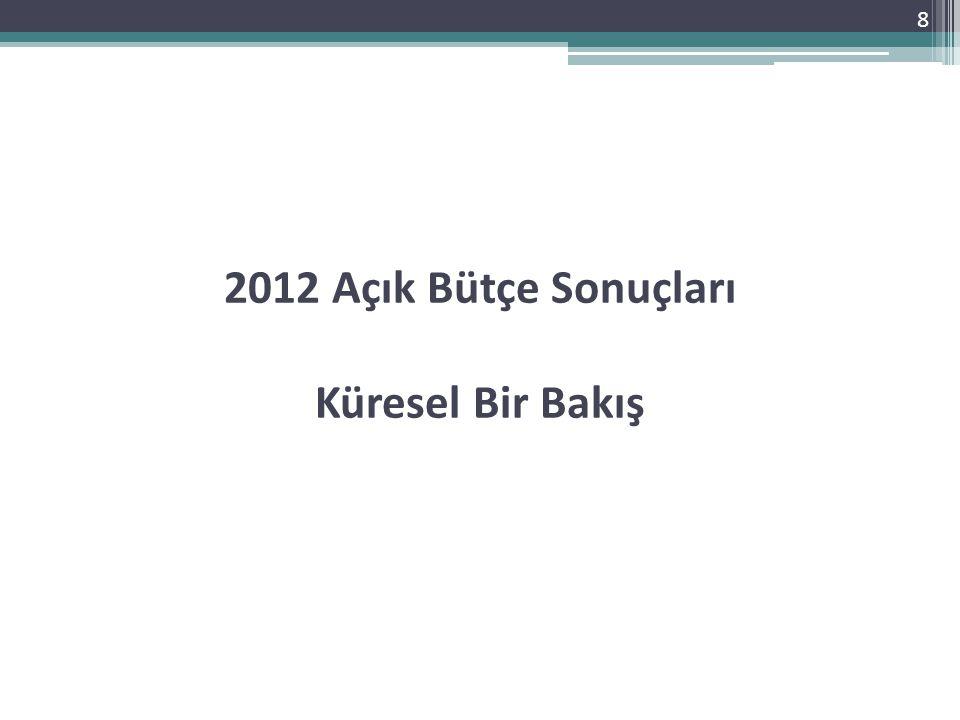 2012 Açık Bütçe Sonuçları Küresel Bir Bakış