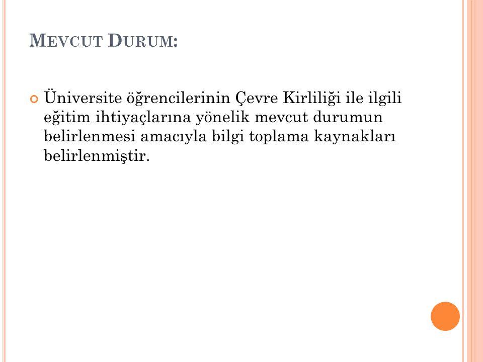 Mevcut Durum:
