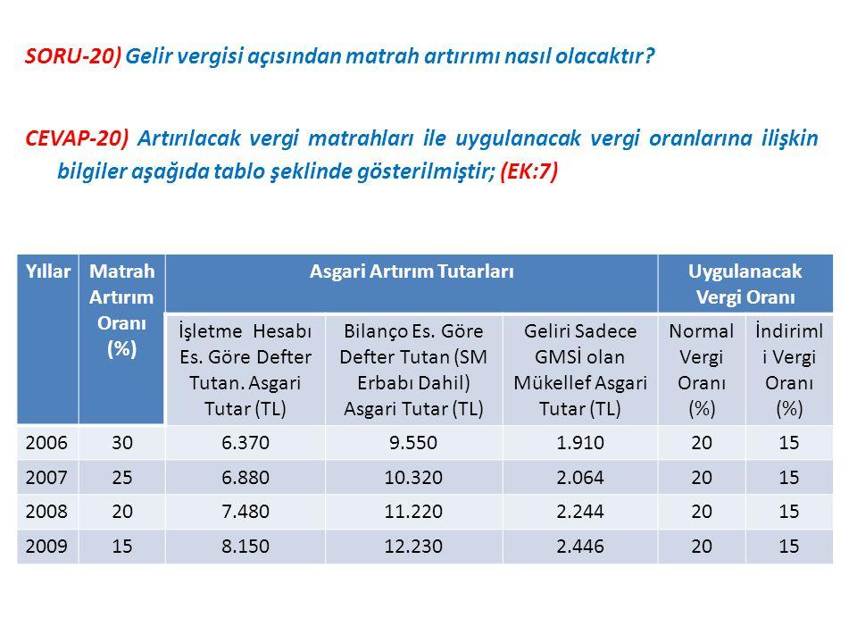 SORU-20) Gelir vergisi açısından matrah artırımı nasıl olacaktır