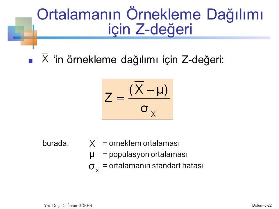 Ortalamanın Örnekleme Dağılımı için Z-değeri