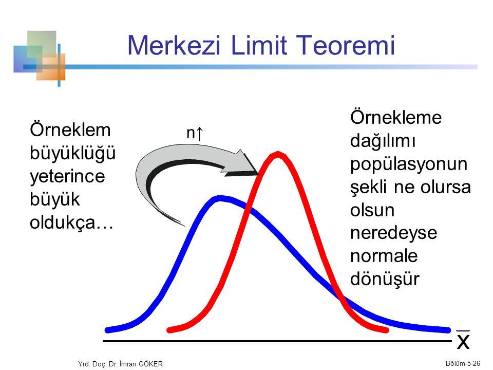 Merkezi Limit Teoremi Örnekleme dağılımı popülasyonun şekli ne olursa olsun neredeyse normale dönüşür.