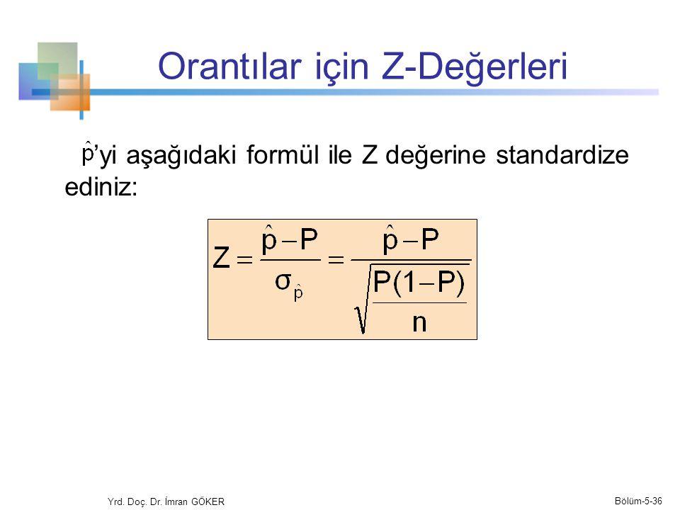 Orantılar için Z-Değerleri