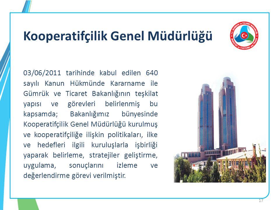 Kooperatifçilik Genel Müdürlüğü