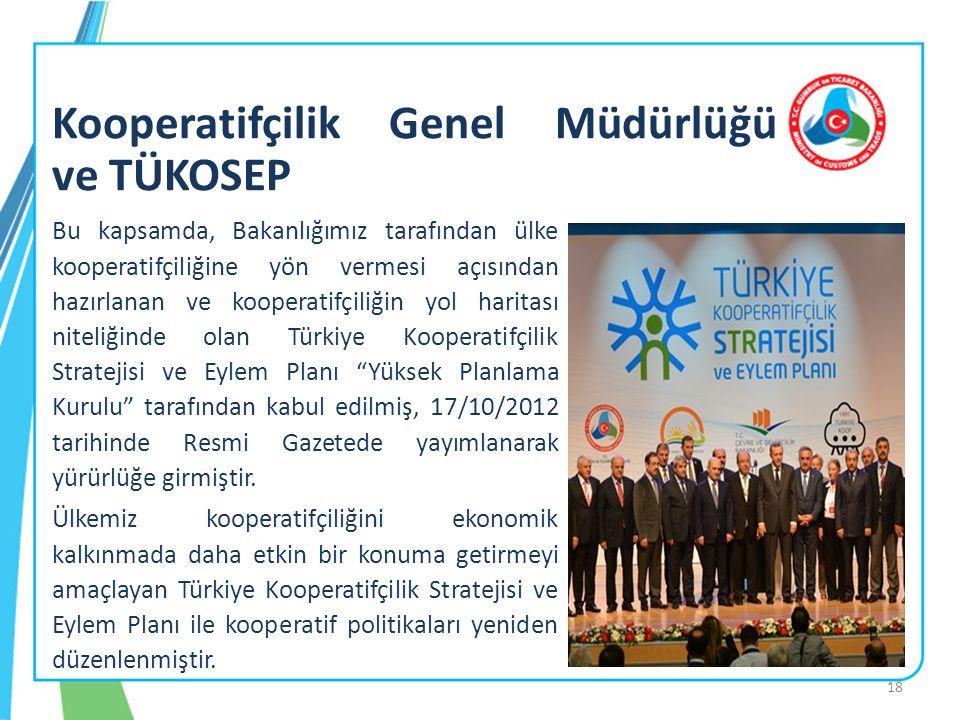 Kooperatifçilik Genel Müdürlüğü ve TÜKOSEP