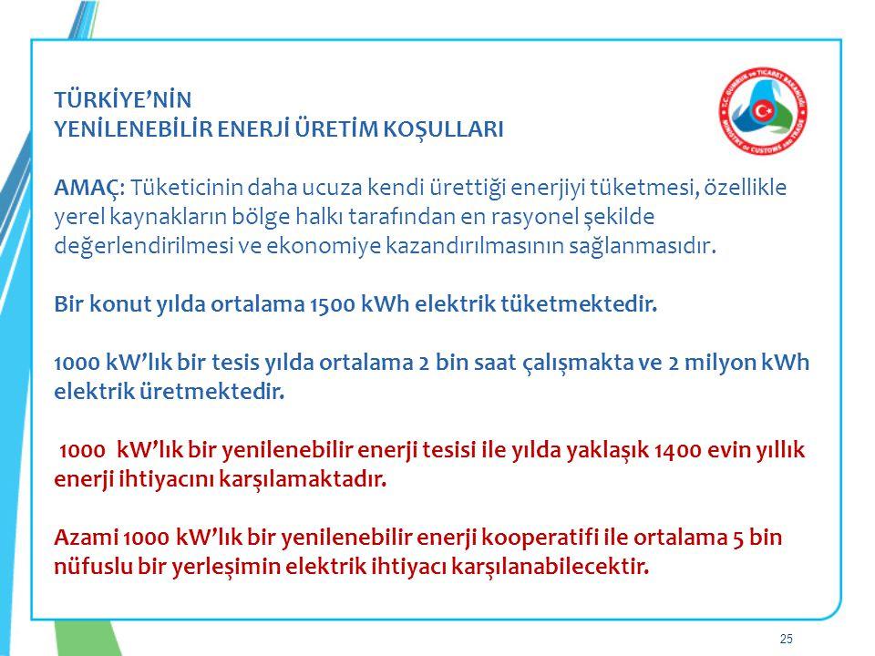 TÜRKİYE'NİN YENİLENEBİLİR ENERJİ ÜRETİM KOŞULLARI.