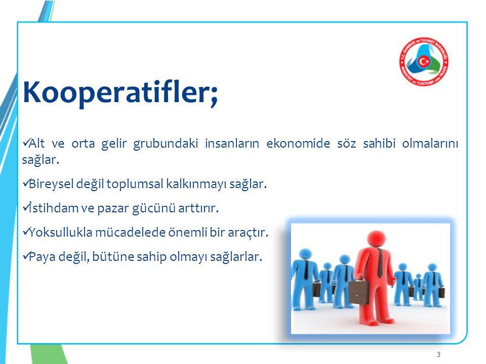 Kooperatifler; Alt ve orta gelir grubundaki insanların ekonomide söz sahibi olmalarını sağlar. Bireysel değil toplumsal kalkınmayı sağlar.